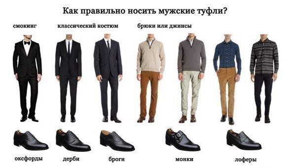 Немного о мужской обуви 1