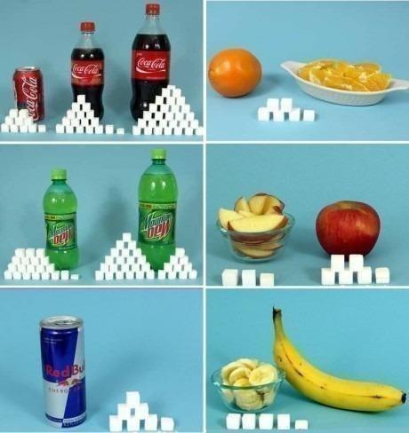 А вы знаете сколько сахара в обычных продуктах?