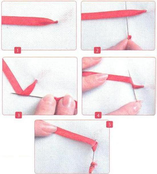 Как сделать лентами узелок