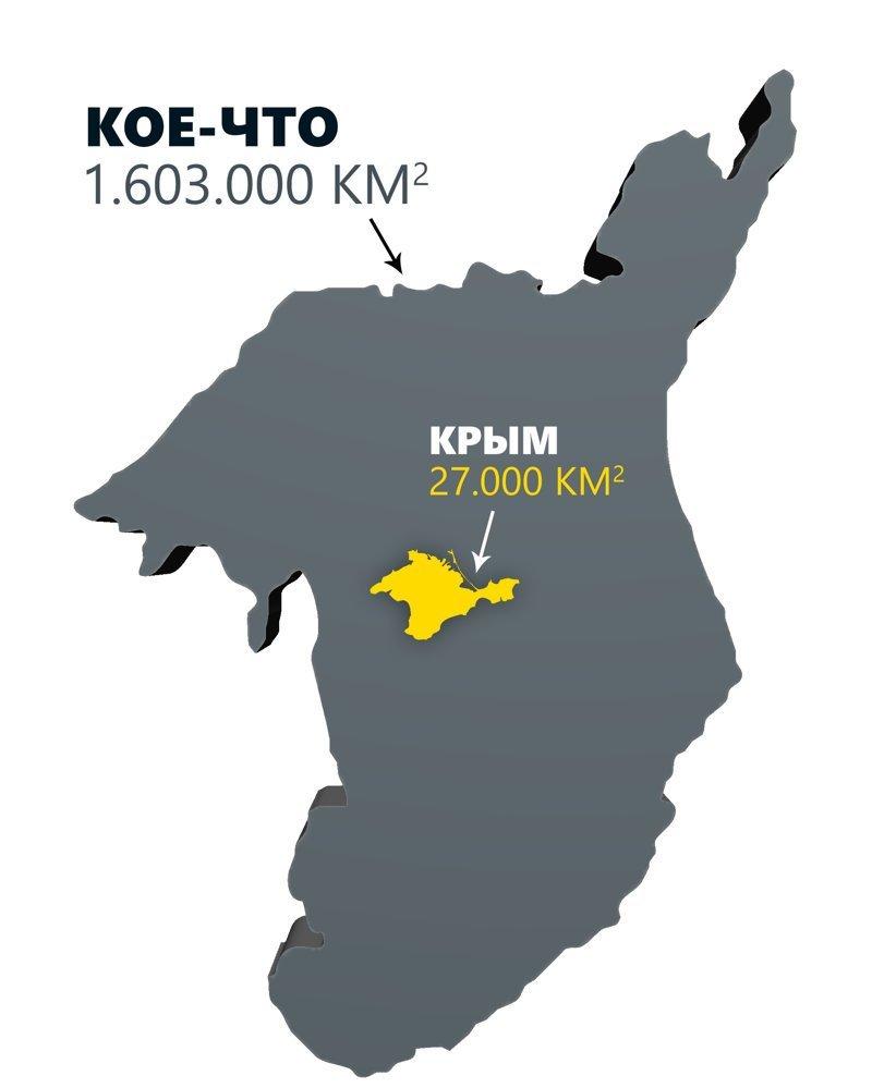 Россия увеличила территорию на 1.600.000 км2 за 1 день до присоединения Крыма в 2014 году