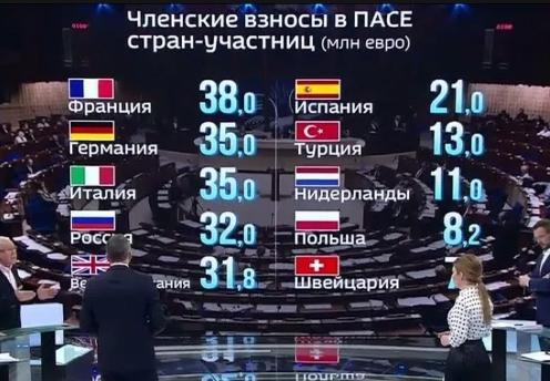 Россия отказалась перечислят…