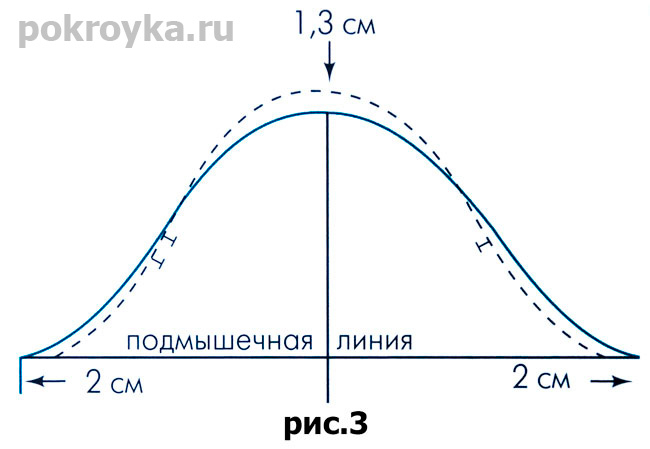 0_13c256_82dc3918_orig (650x449, 88Kb)