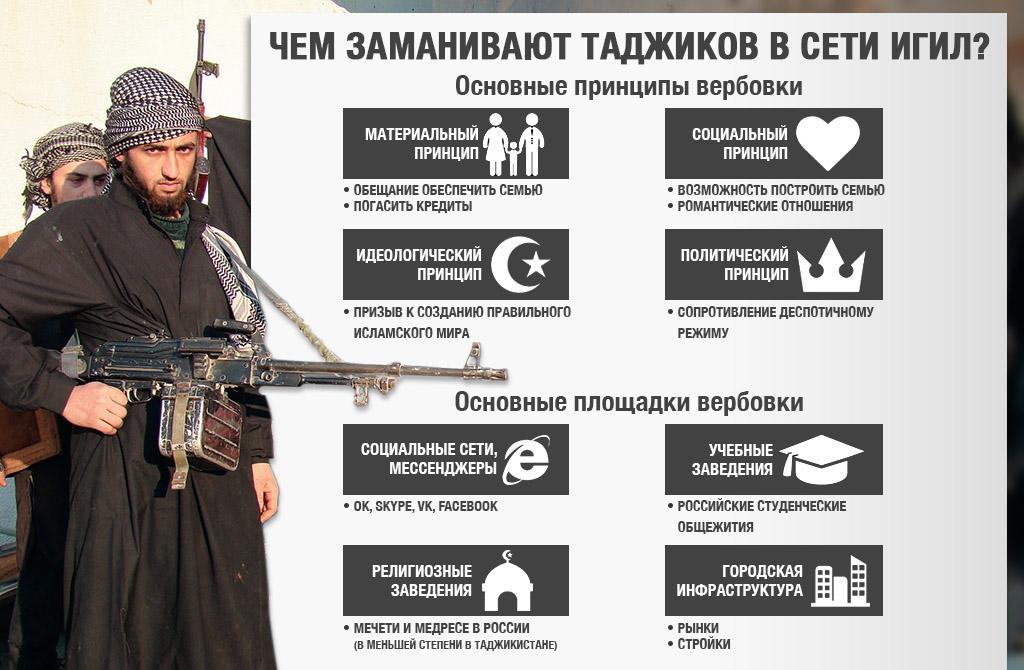 """ФСБ: террористы собирались взорвать Москву бомбой """"Мать Сатаны"""""""