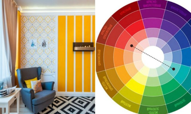 Фото идеи комбинирования разных обоев в одной комнате