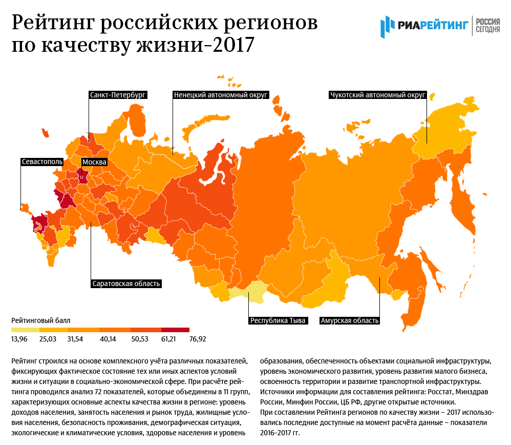 Где на Руси жить хорошо: наз…