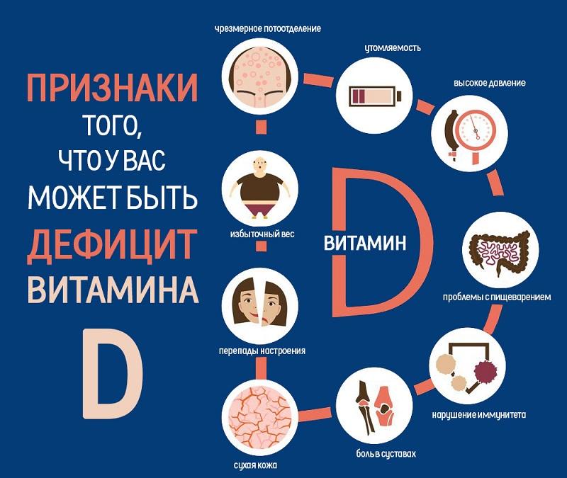 витамин d3 для чего нужен детям