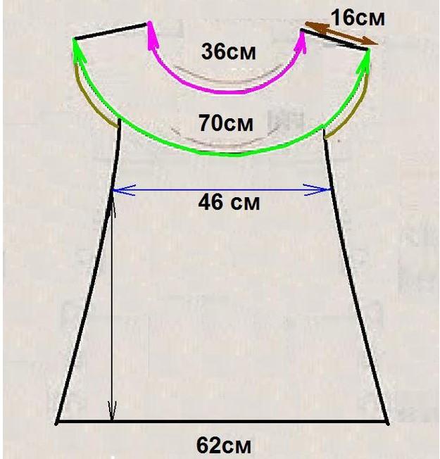 Как правильно произвести расчеты для того, чтобы выполнить модель с круглой кокеткой