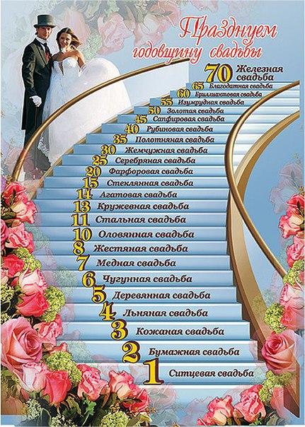 Годовщины свадеб ...