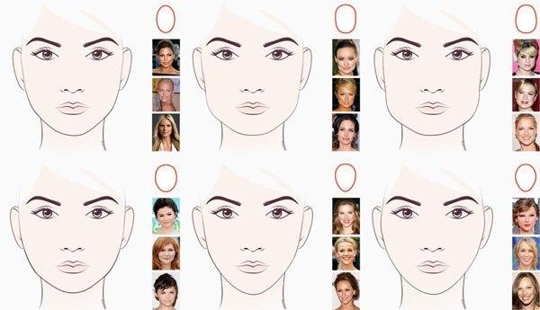 Гид по чёлкам: Как выбрать идеальную чёлку для твоей формы лица