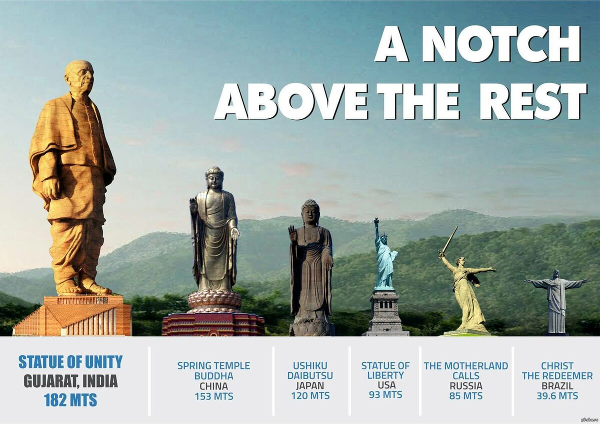 Топ-10 самых высоких статуй в мире