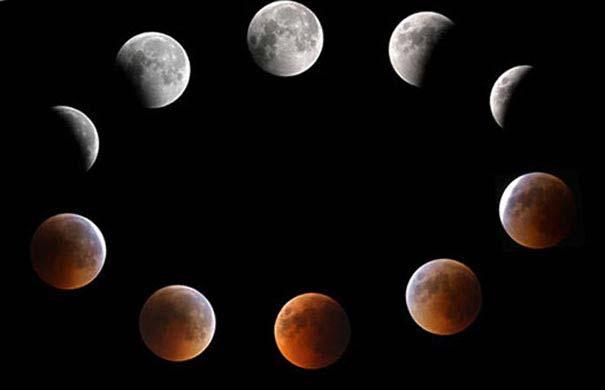 Фаза луны 14 января 2019 года