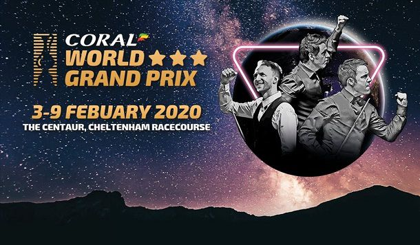 World Grand Prix 2020. Резул…