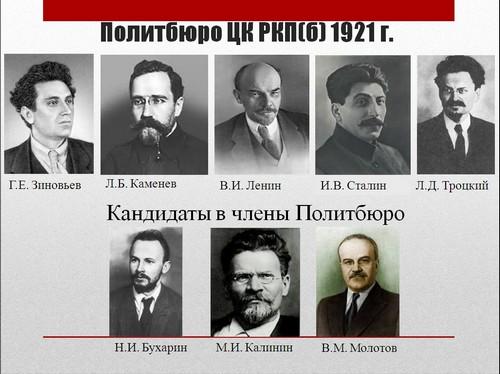 Внутрипартийная борьба в ВКП(б) в 1920-е годы