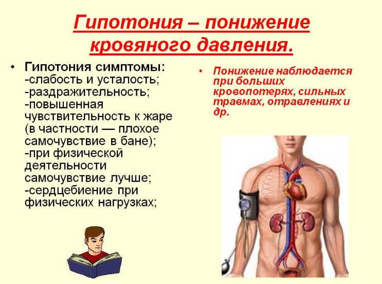 Гипотония: простое лечение без таблеток и лекарств