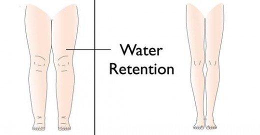 5 причин, по которым ваше тело задерживает воду