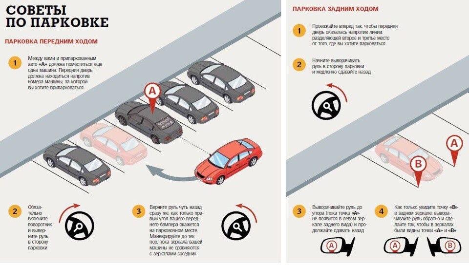 Советы по парковке