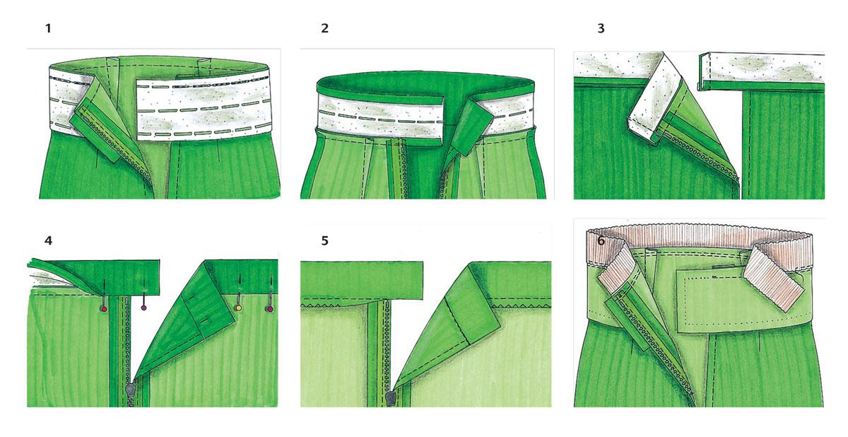 Как пришивать пояс к юбке мастер класс