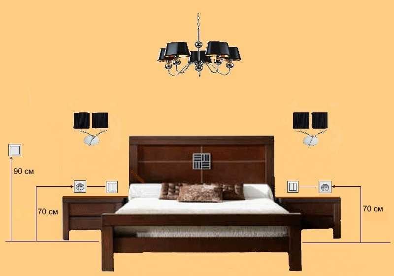 размещение розеток в спальне
