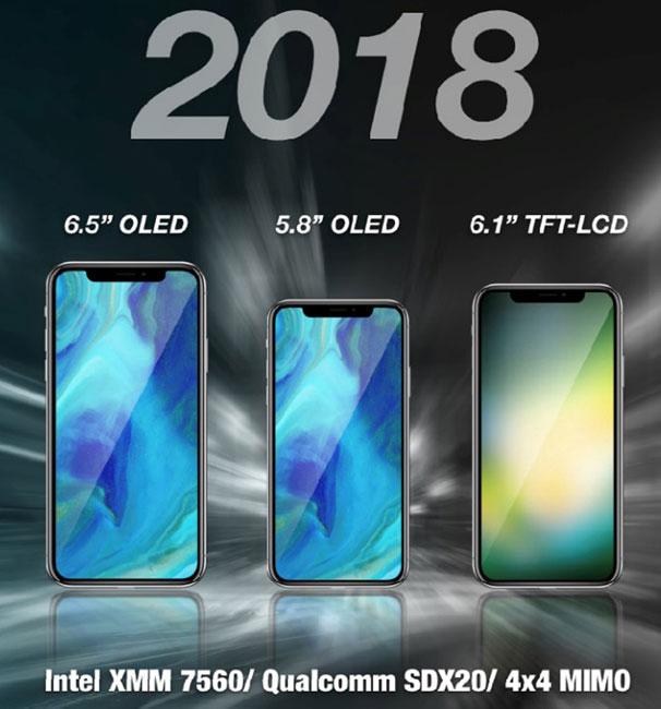 Новые iPhone получат два сло…