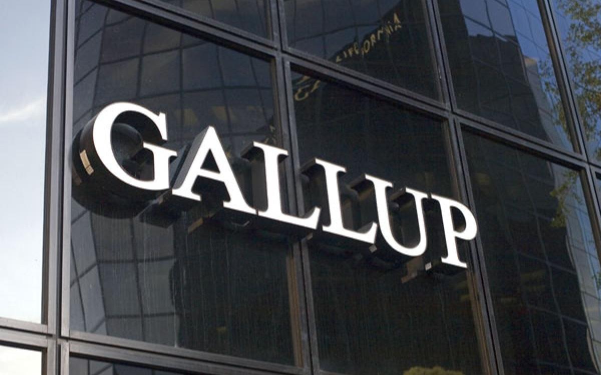 Gallup Institute о ситуации на Украине