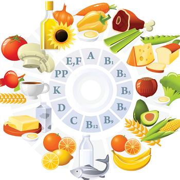 Самые важные витамины для ук…