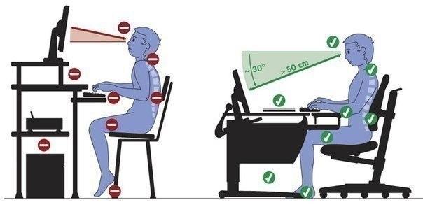 Сидим за компьютером правильно