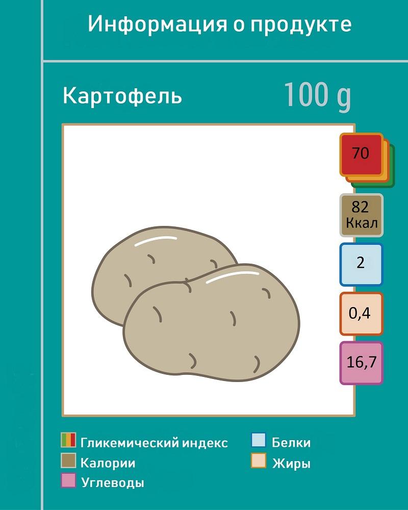 польза картофеля для организма
