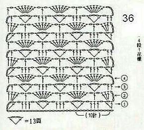 Узоры для кофточек крючком