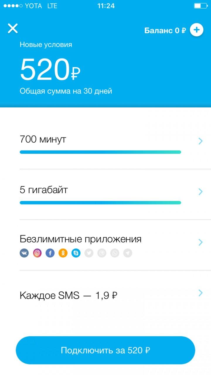 Как подобрать лучший пакет услуг для телефона в Ярославле?
