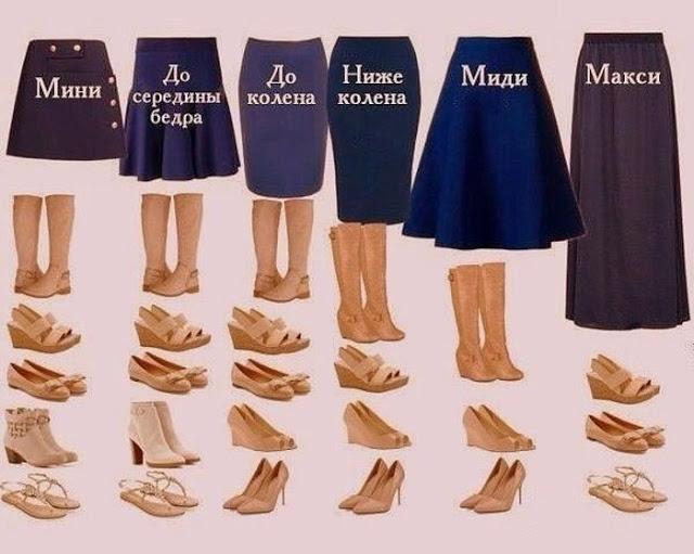 Длина юбки и обувь. На заметку