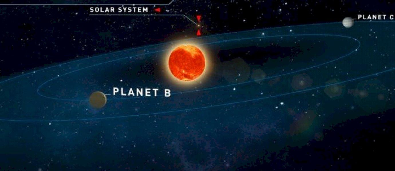 Близ Солнечной системы нашли две планеты в зоне обитаемости