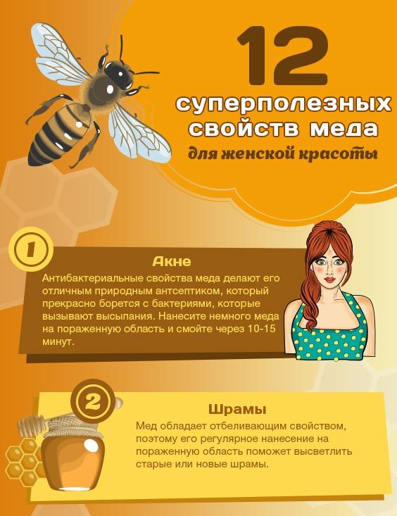 Как использовать мед для красоты: 12 супер-методов