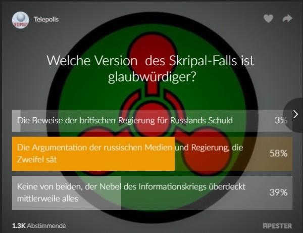 Опросы немцев: Скрипали, Сир…