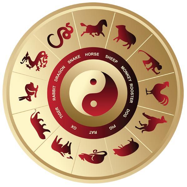Китайский гороскоп 2019: треугольник перемен в год Свиньи
