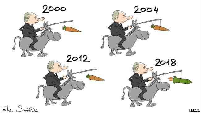 Putin and the donkeys
