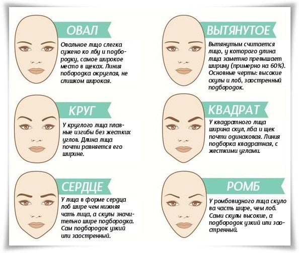 Формы бровей, которые сделают ваше лицо моложе