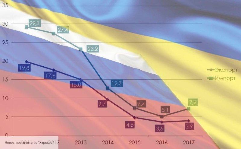 Экс-глава МИД Украины: станд…