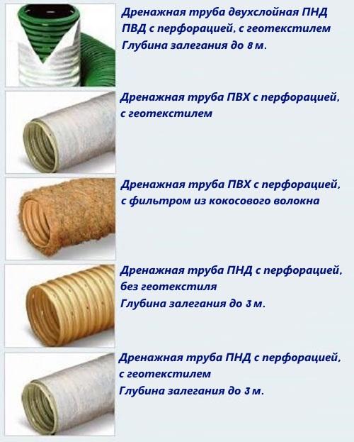 виды труб для дренажной системы