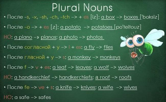Английский язык не такой уж и сложный в изучении. Если, конечно, учишь его правильно.