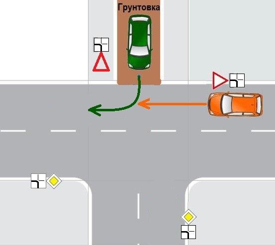 Кто должен проехать перекресток первым?