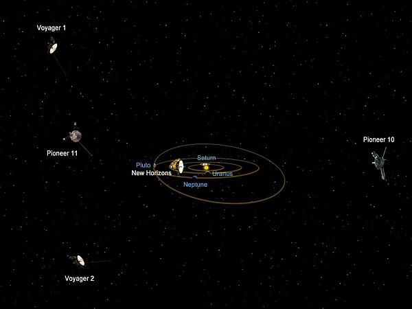 """Лживый космос США. Куда, куда улетел """"Вояджер-2""""???"""