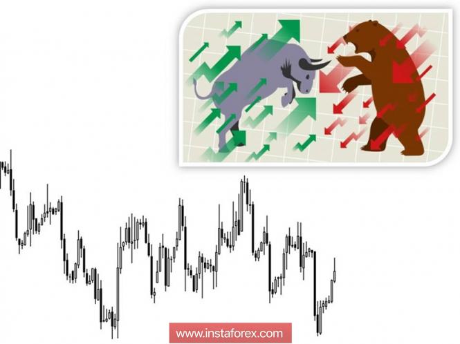 Торговые рекомендации по валютной паре EURUSD - расстановка торговых ордеров (17 декабря)