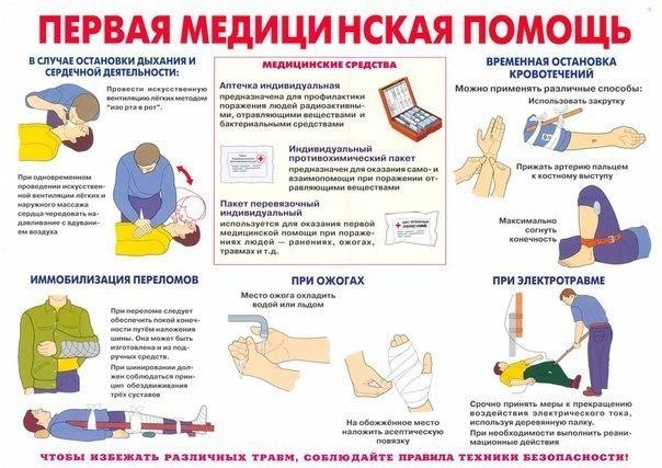 Первая доврачебная помощь при ДТП. Это должен знать каждый!