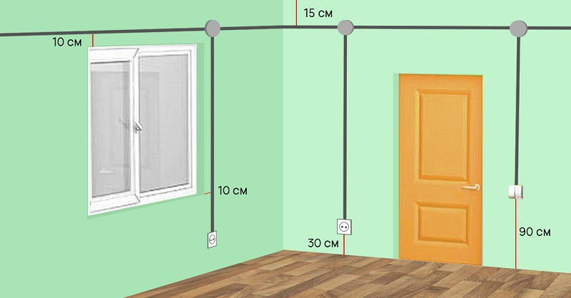 Вот как правильно смонтировать проводку в доме!