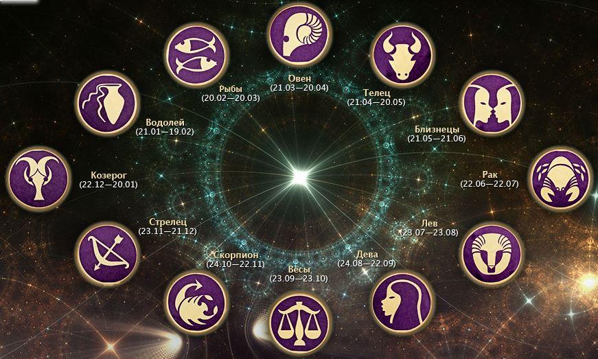 Ваш гороскоп на сегодня, 27 декабря 2016