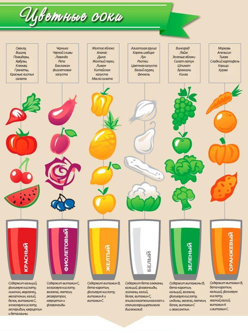 Разноцветные напитки для новогоднего стола