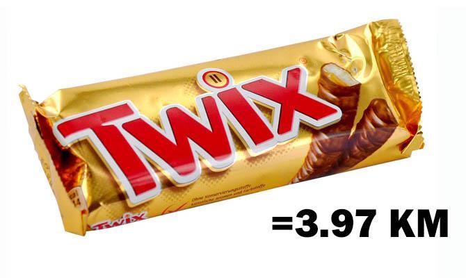 Шоколад Твикс