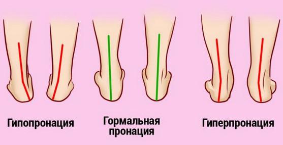 Моя бабушка каждый день делает эти упражнения и не знает о боли в ногах... Советует всем!