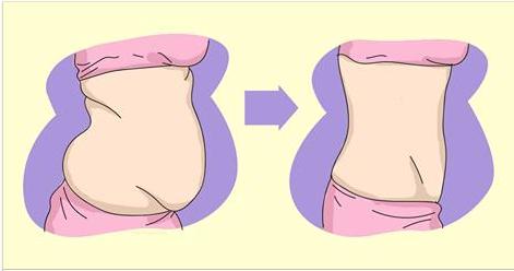 Как бороться с лишним жиром вокруг талии