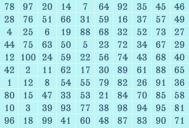 Таблица предсказаний - прост…